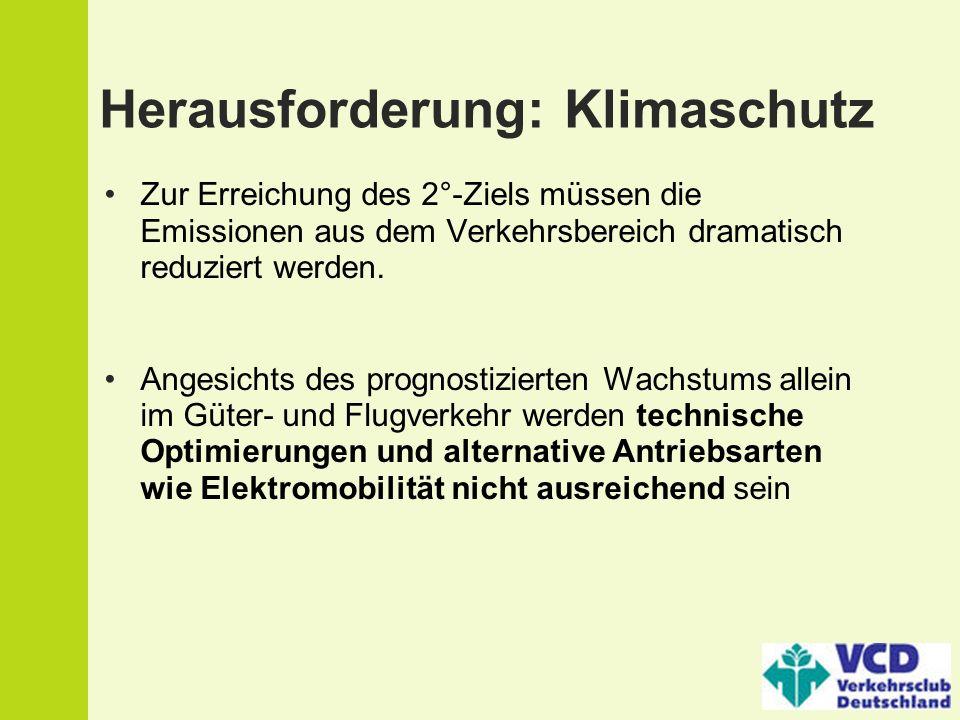 Herausforderung: Klimaschutz