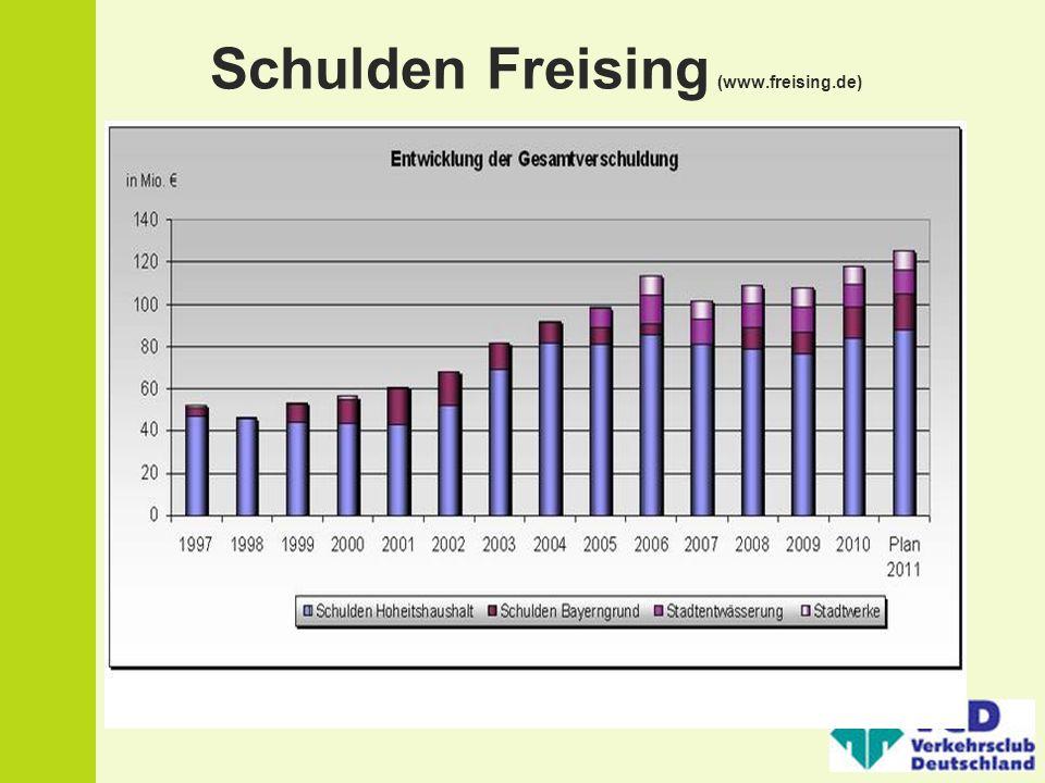 Schulden Freising (www.freising.de)