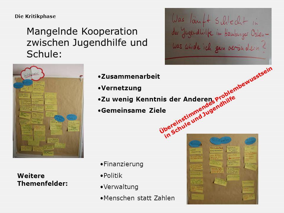 Mangelnde Kooperation zwischen Jugendhilfe und Schule: