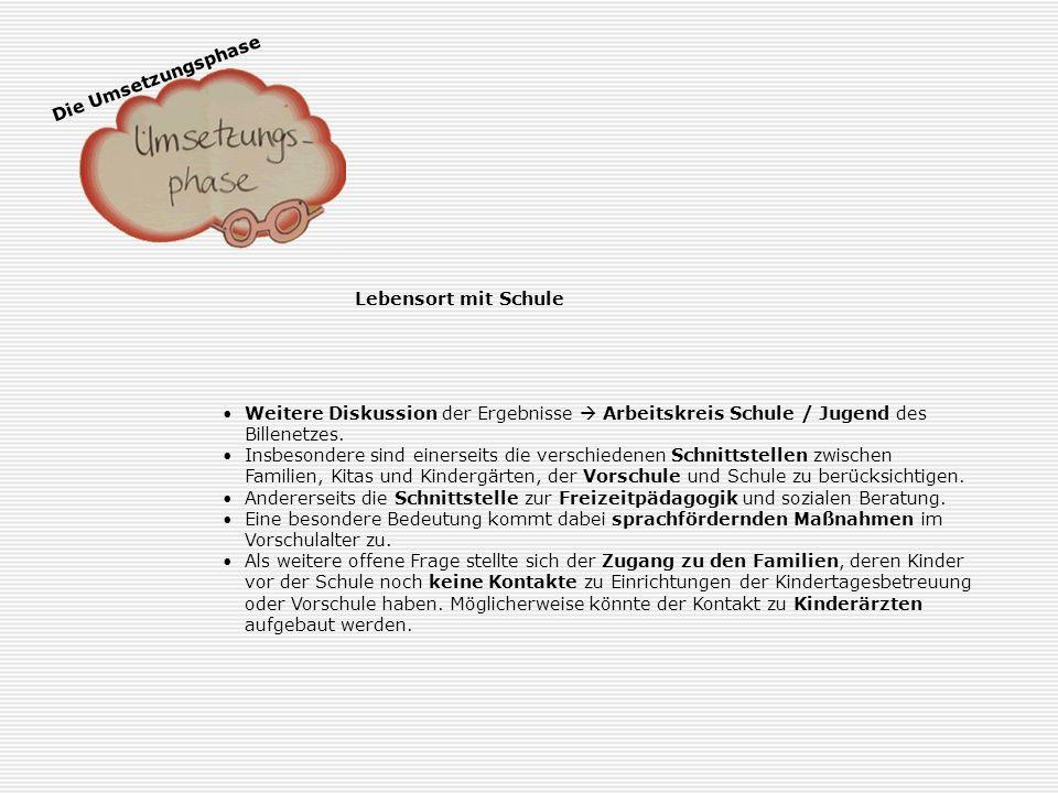Die Umsetzungsphase Lebensort mit Schule. Weitere Diskussion der Ergebnisse  Arbeitskreis Schule / Jugend des Billenetzes.
