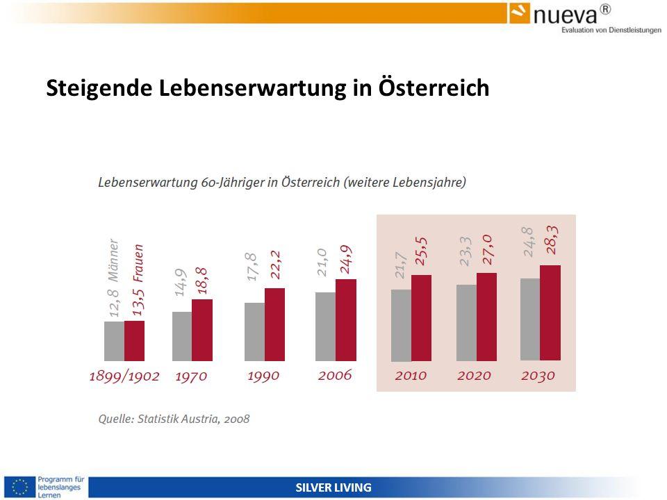 Steigende Lebenserwartung in Österreich
