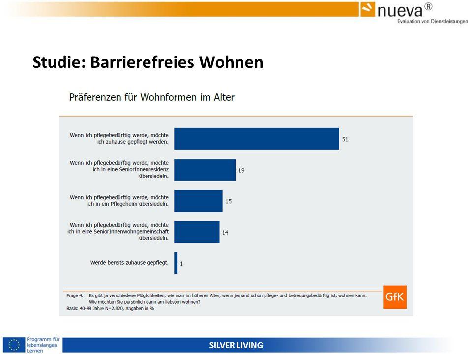 Studie: Barrierefreies Wohnen