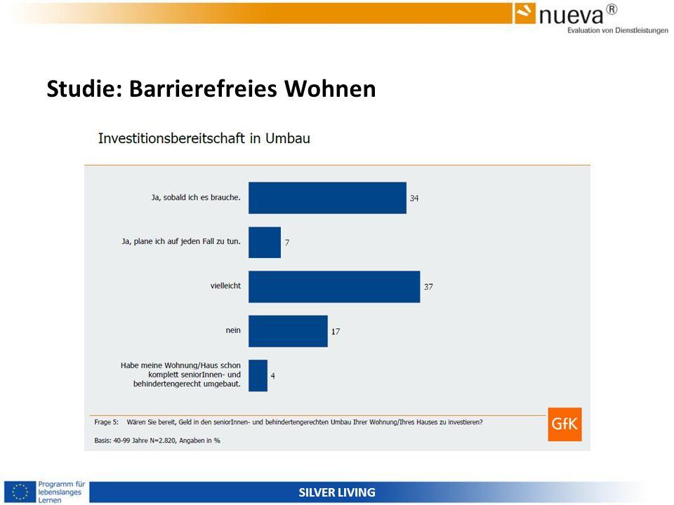 Barrierefreies wohnen im alter ppt video online for Barrierefreies wohnen