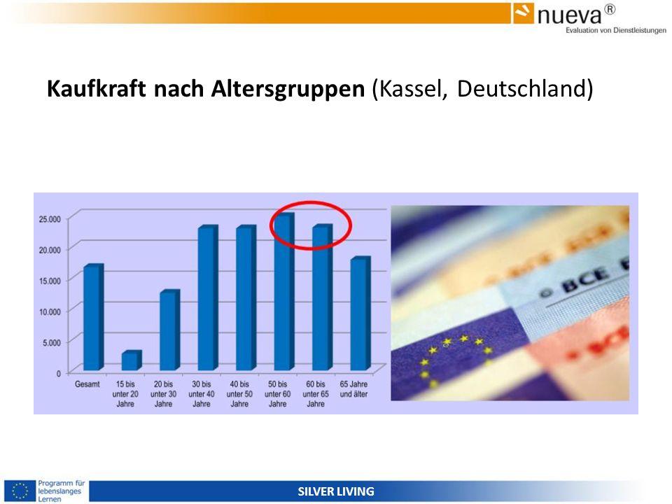 Kaufkraft nach Altersgruppen (Kassel, Deutschland)