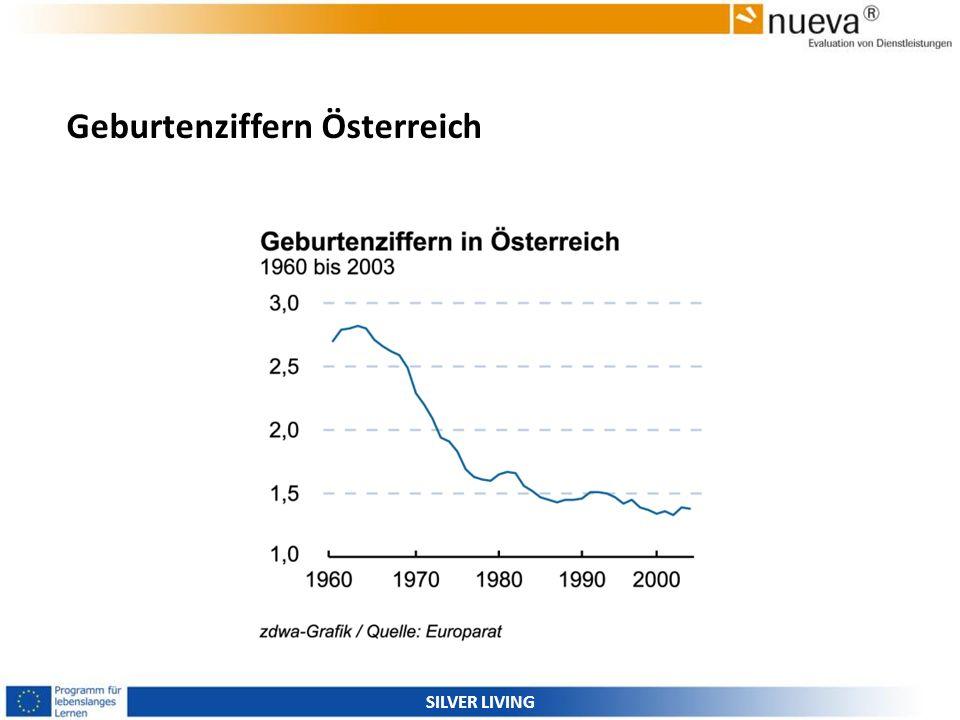 Geburtenziffern Österreich