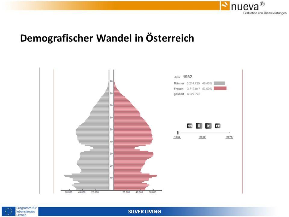 Demografischer Wandel in Österreich