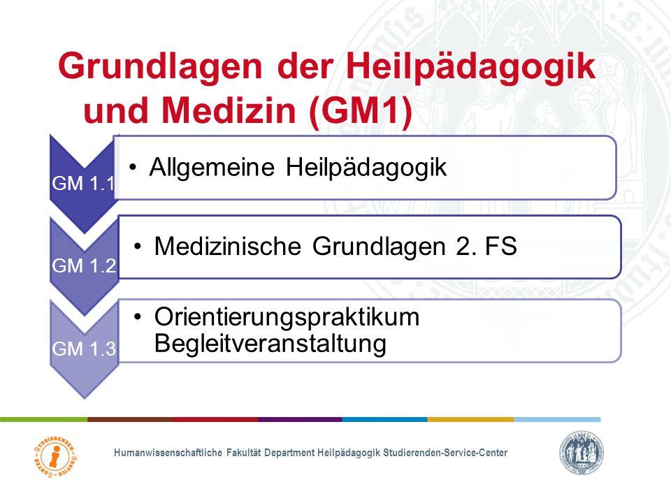 Grundlagen der Heilpädagogik und Medizin (GM1)
