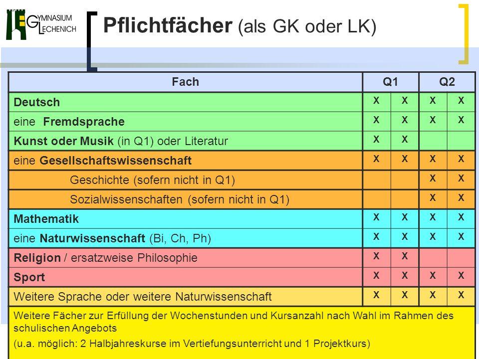 Pflichtfächer (als GK oder LK)