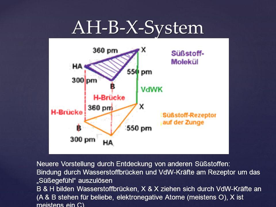 AH-B-X-System Kier. Neuere Vorstellung durch Entdeckung von anderen Süßstoffen: