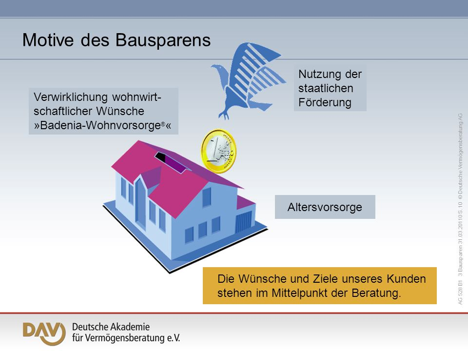 Motive des Bausparens Nutzung der staatlichen Förderung