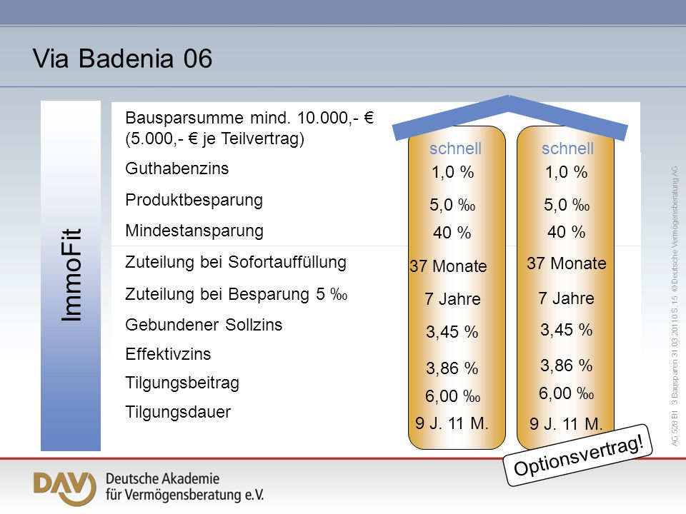Via Badenia 06 ImmoFit Optionsvertrag!