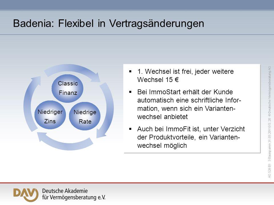 Badenia: Flexibel in Vertragsänderungen