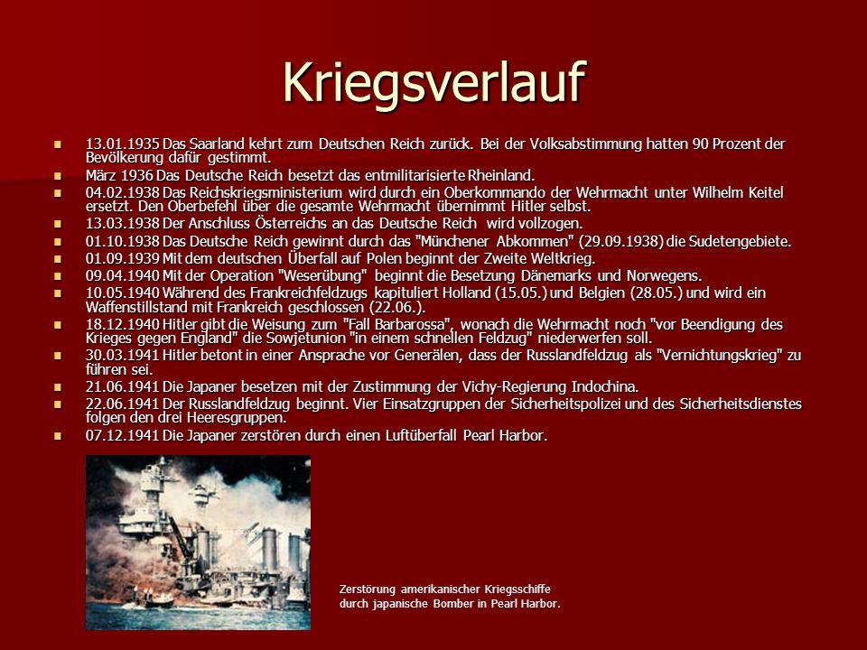 Kriegsverlauf 13.01.1935 Das Saarland kehrt zum Deutschen Reich zurück. Bei der Volksabstimmung hatten 90 Prozent der Bevölkerung dafür gestimmt.