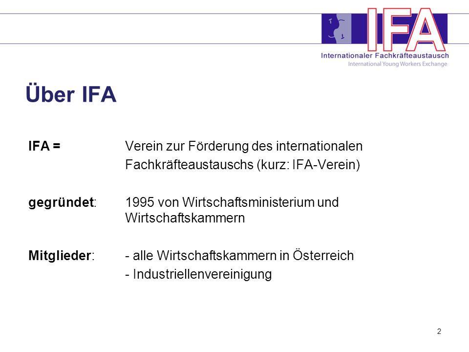 Über IFA IFA = Verein zur Förderung des internationalen