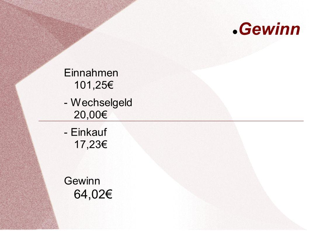 Gewinn Einnahmen 101,25€ - Wechselgeld 20,00€ - Einkauf 17,23€