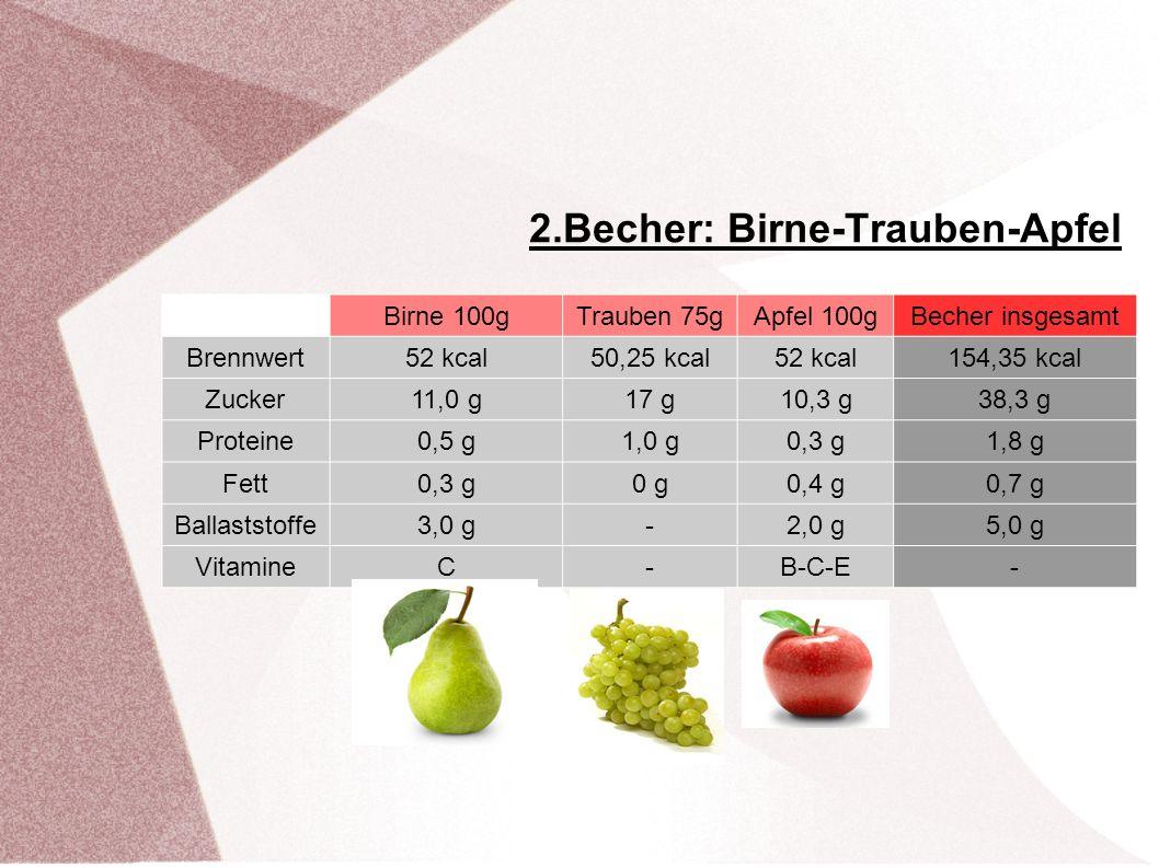 2.Becher: Birne-Trauben-Apfel