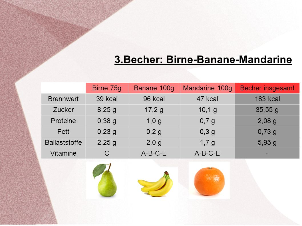 3.Becher: Birne-Banane-Mandarine
