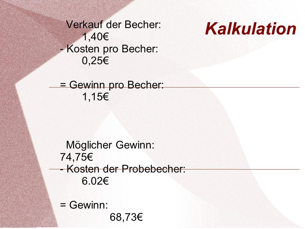 Kalkulation Verkauf der Becher: 1,40€ - Kosten pro Becher: 0,25€