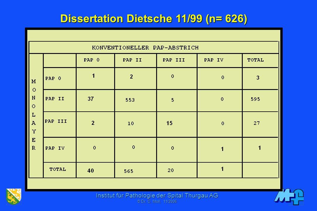 Dissertation Dietsche 11/99 (n= 626)