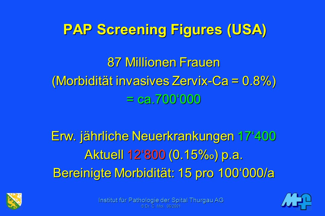 PAP Screening Figures (USA)