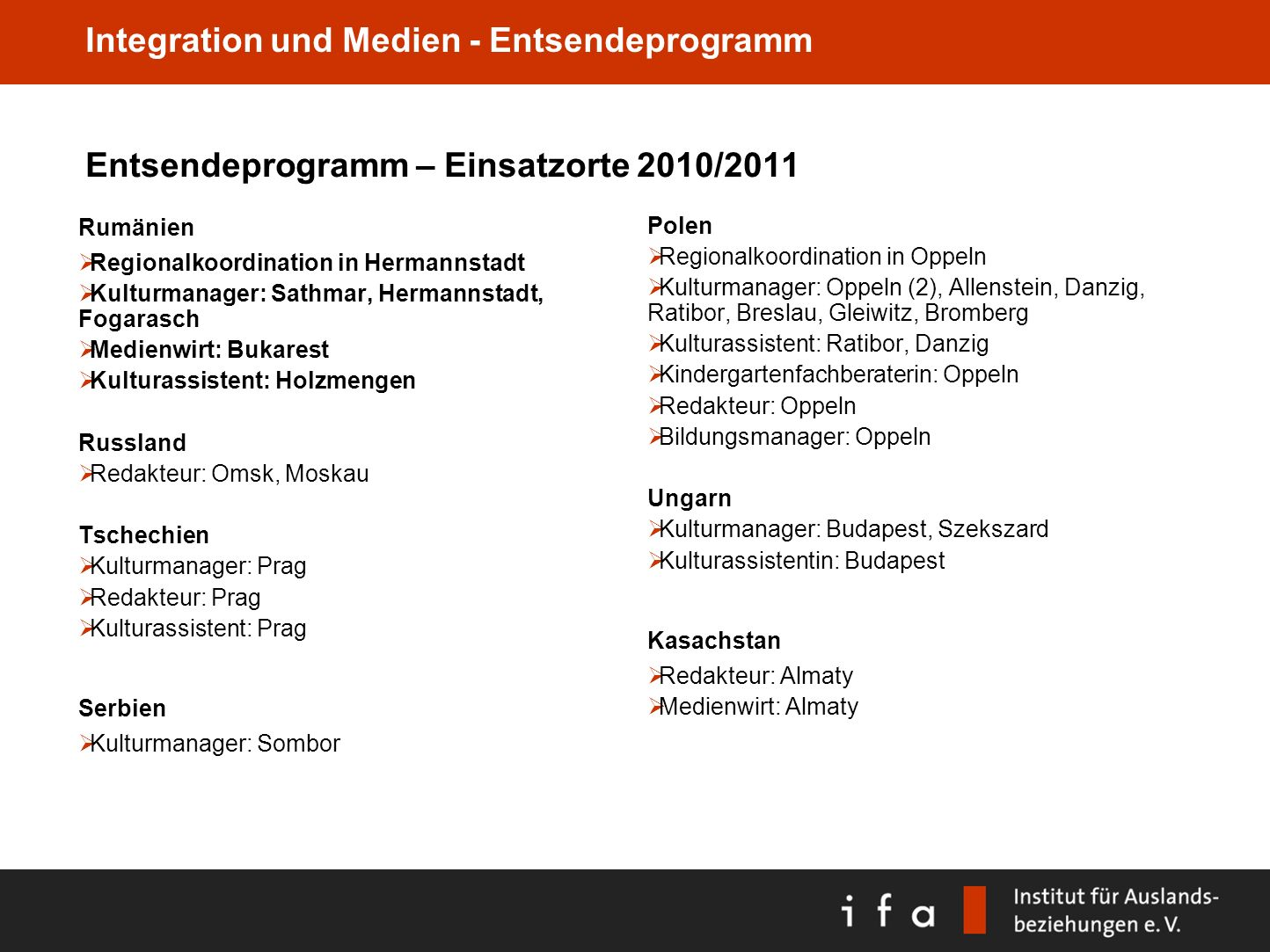 Entsendeprogramm – Einsatzorte 2010/2011