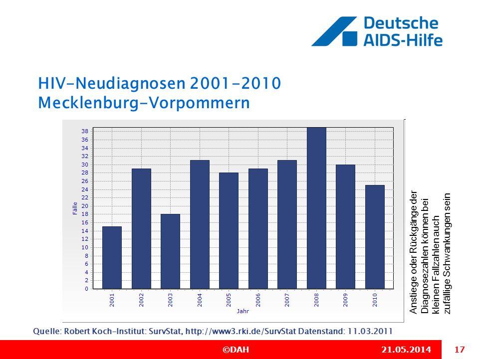 HIV-Neudiagnosen 2001-2010 Mecklenburg-Vorpommern