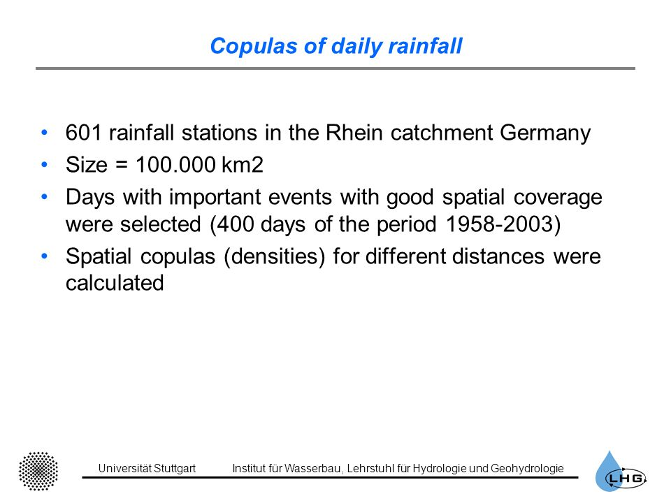 Copulas of daily rainfall