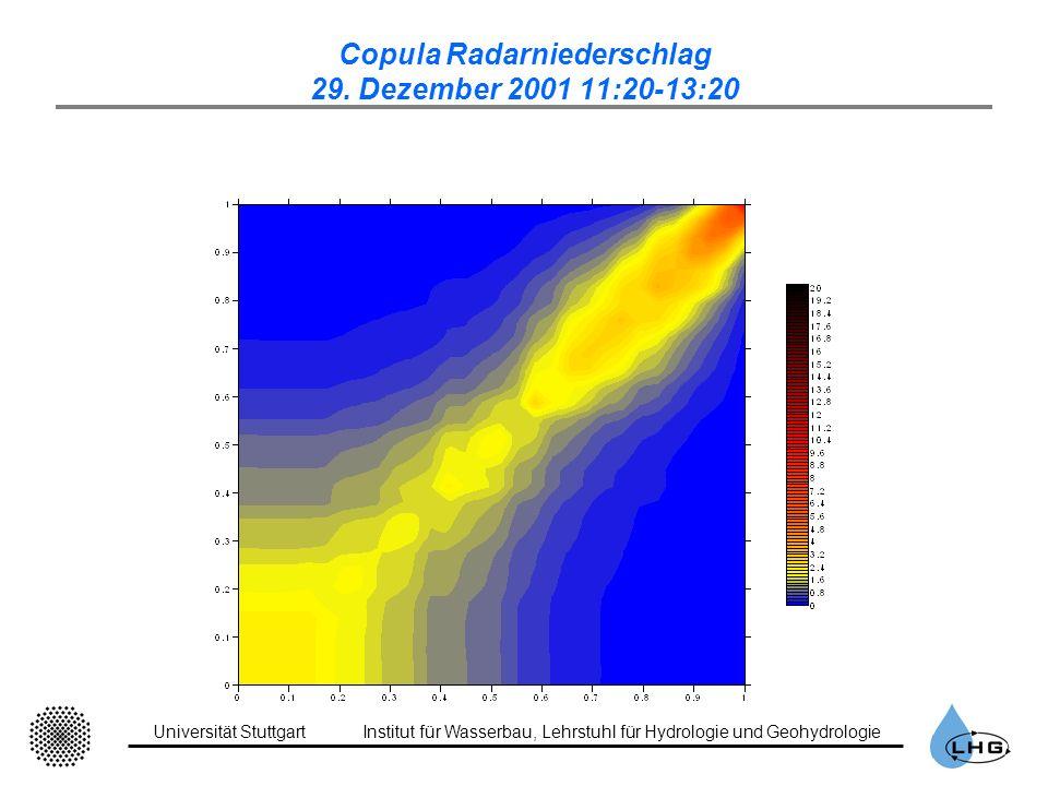 Copula Radarniederschlag 29. Dezember 2001 11:20-13:20