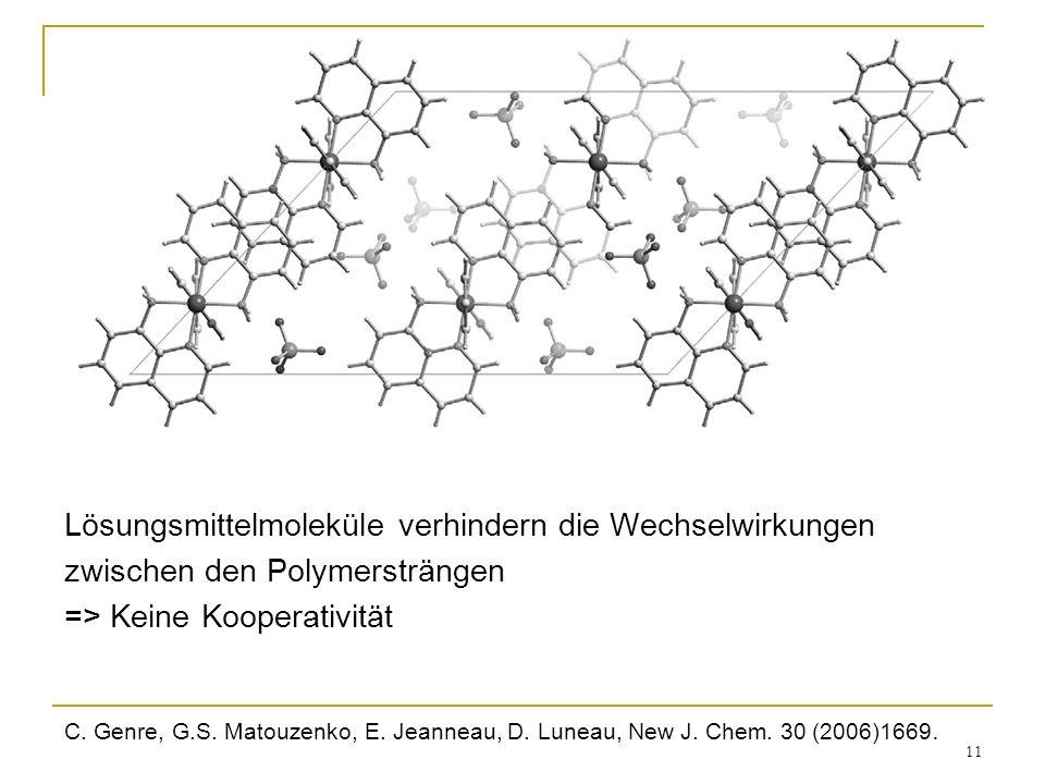 Lösungsmittelmoleküle verhindern die Wechselwirkungen
