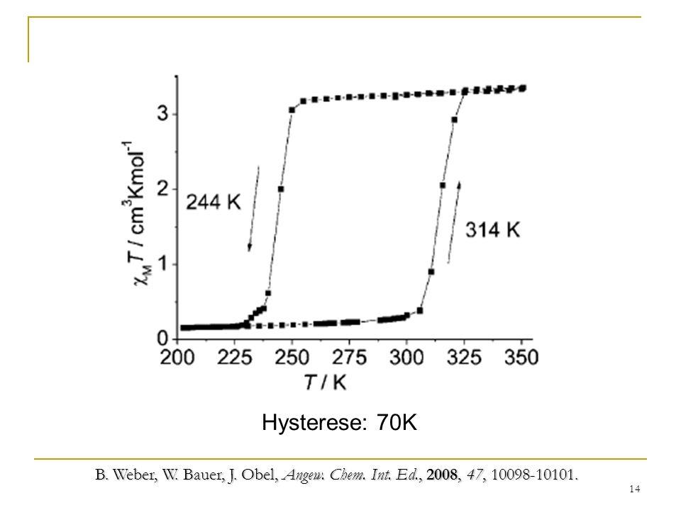 Hysterese: 70K B. Weber, W. Bauer, J. Obel, Angew. Chem. Int. Ed., 2008, 47, 10098-10101.