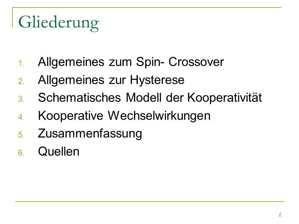 Gliederung Allgemeines zum Spin- Crossover Allgemeines zur Hysterese