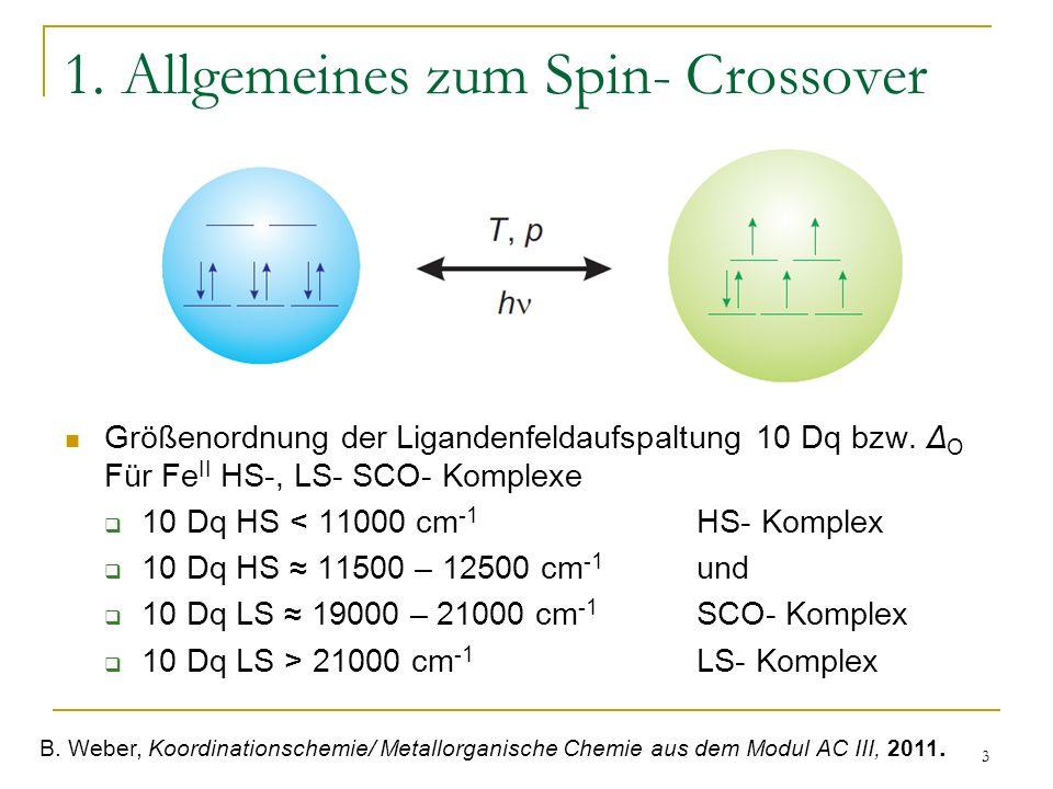 1. Allgemeines zum Spin- Crossover