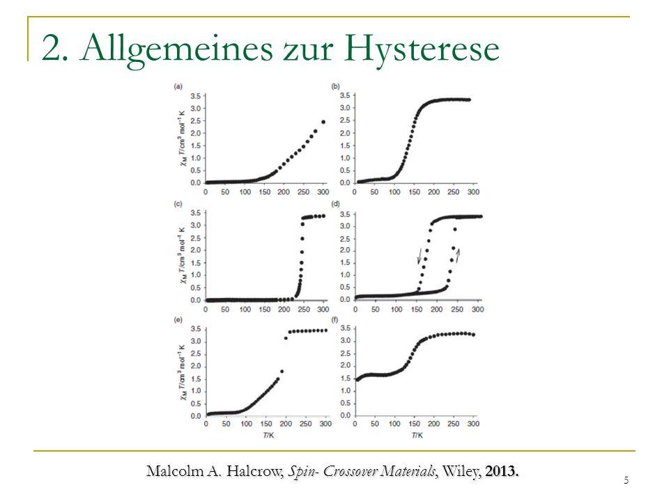 2. Allgemeines zur Hysterese