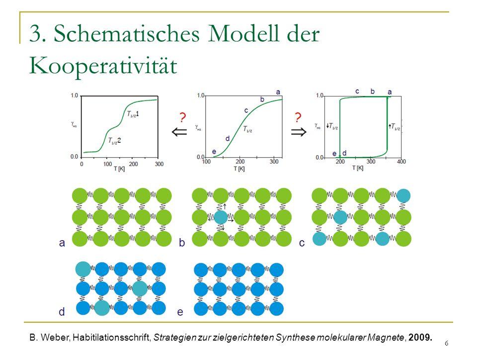 3. Schematisches Modell der Kooperativität