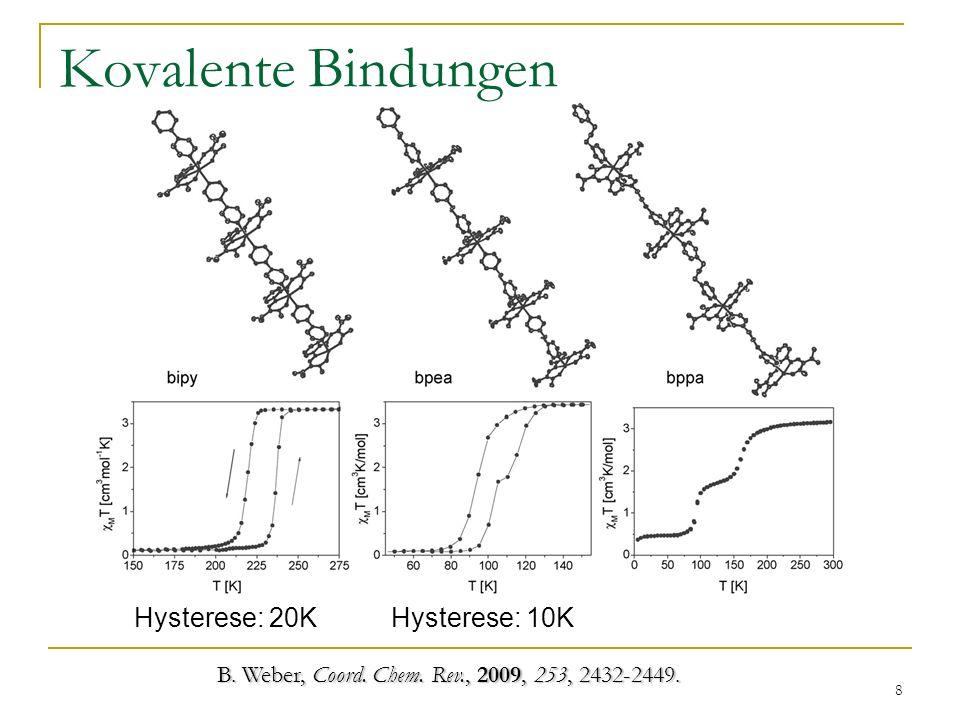 Kovalente Bindungen Hysterese: 20K Hysterese: 10K