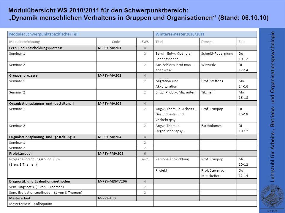 """Modulübersicht WS 2010/2011 für den Schwerpunktbereich: """"Dynamik menschlichen Verhaltens in Gruppen und Organisationen (Stand: 06.10.10)"""