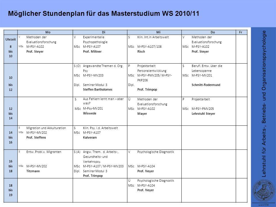 Möglicher Stundenplan für das Masterstudium WS 2010/11