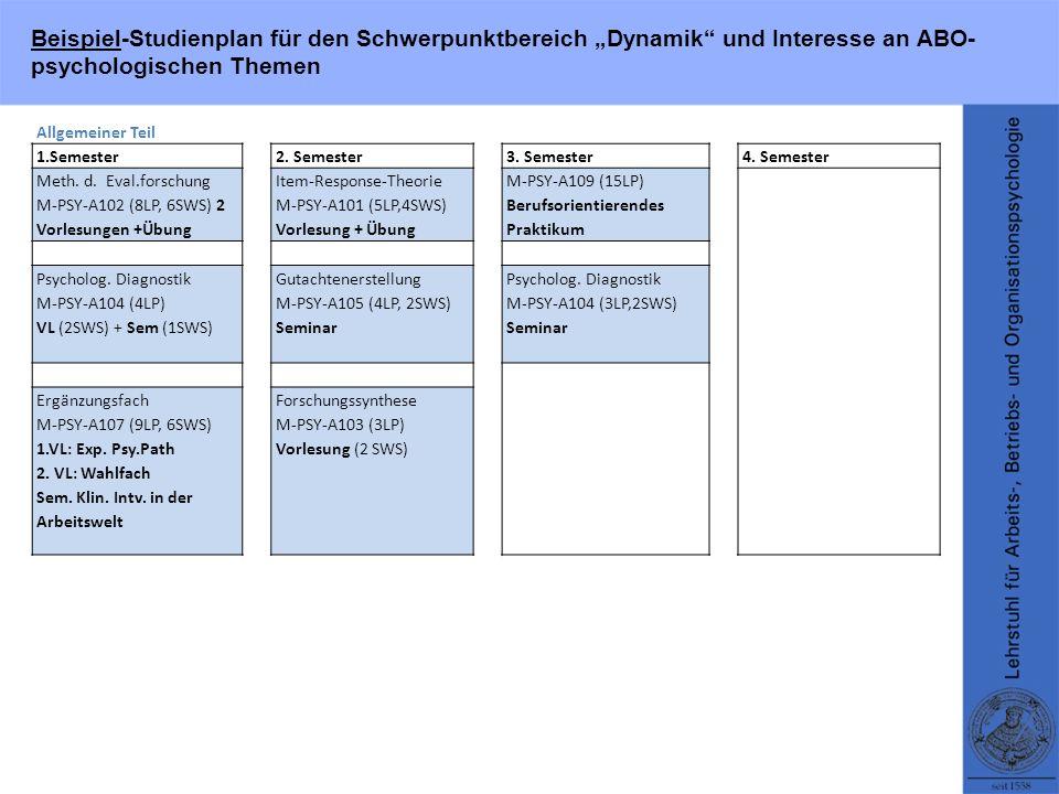 """Beispiel-Studienplan für den Schwerpunktbereich """"Dynamik und Interesse an ABO-psychologischen Themen"""