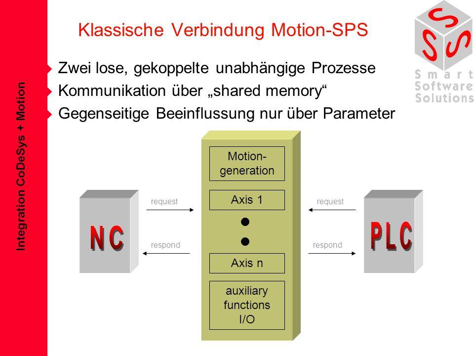Klassische Verbindung Motion-SPS