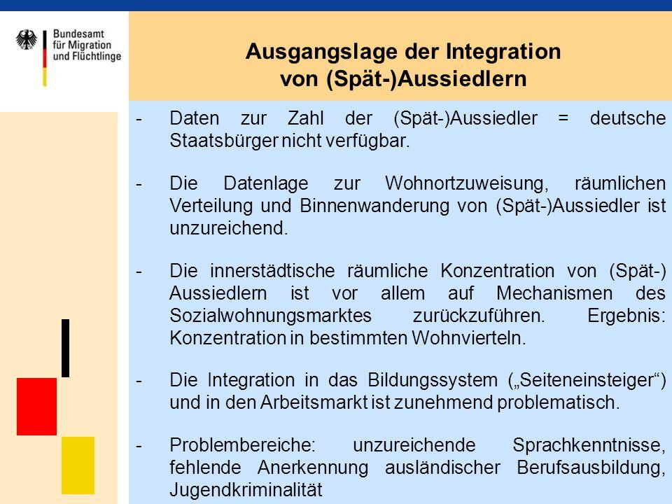 Ausgangslage der Integration von (Spät-)Aussiedlern