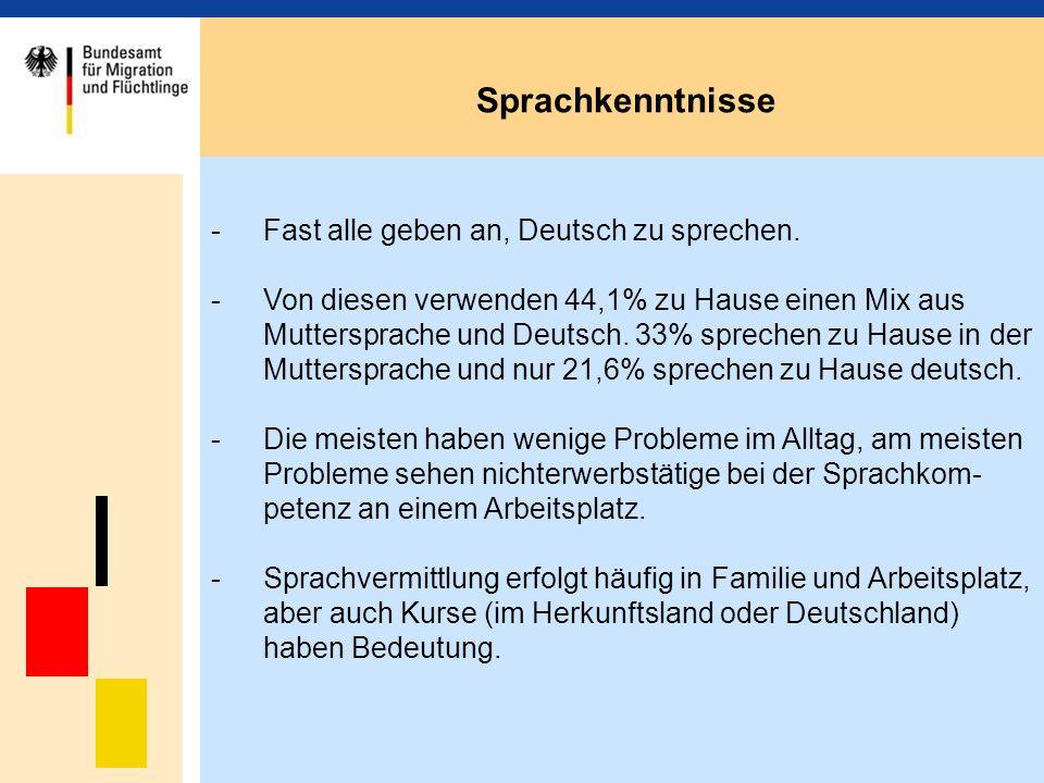 Sprachkenntnisse Fast alle geben an, Deutsch zu sprechen.