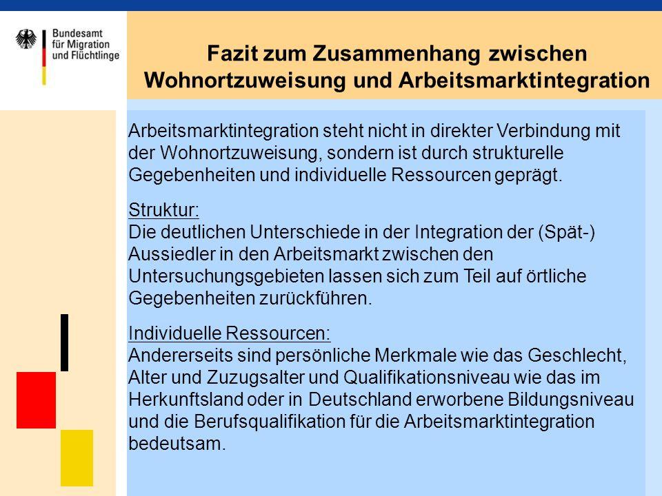Fazit zum Zusammenhang zwischen Wohnortzuweisung und Arbeitsmarktintegration