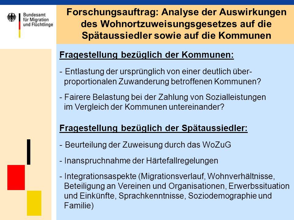Forschungsauftrag: Analyse der Auswirkungen des Wohnortzuweisungsgesetzes auf die Spätaussiedler sowie auf die Kommunen