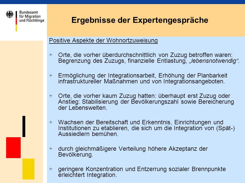 Ergebnisse der Expertengespräche
