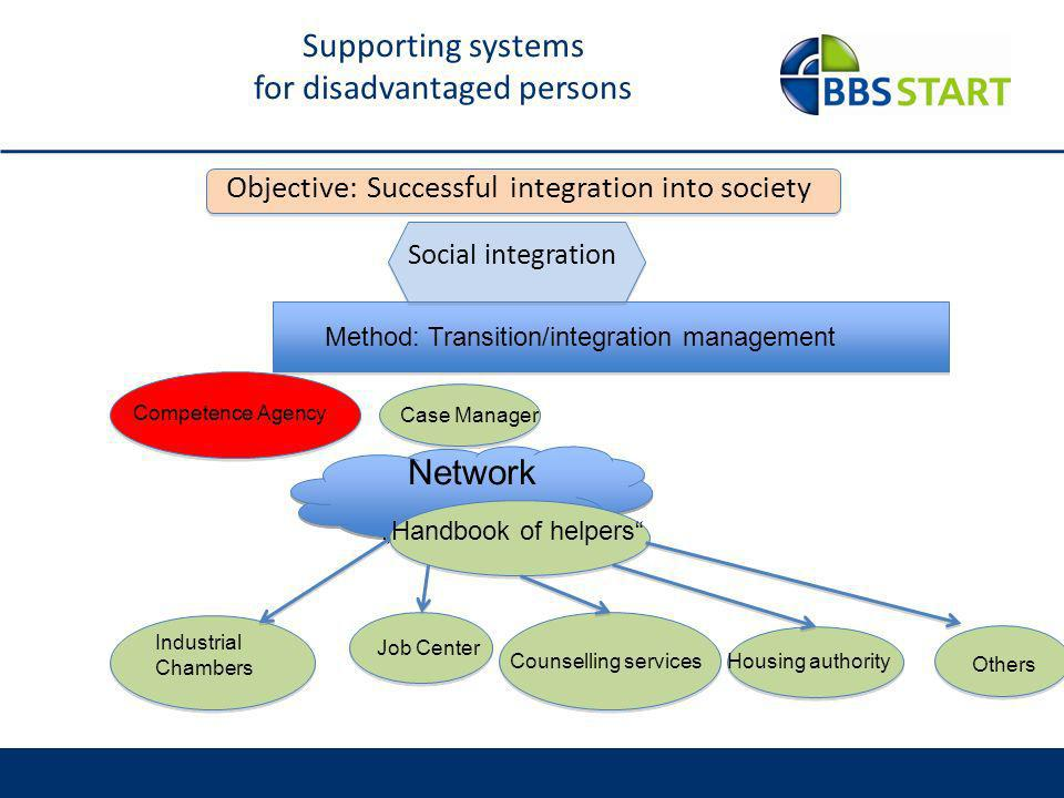Supporting systems for disadvantaged persons