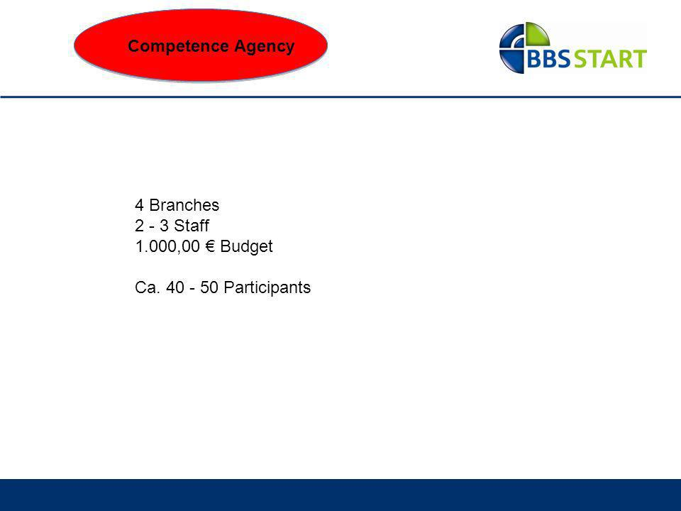 Competence Agency 4 Branches 2 - 3 Staff 1.000,00 € Budget
