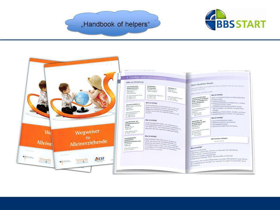"""""""Handbook of helpers Was steht da alles drin Adressen, Hinweise"""