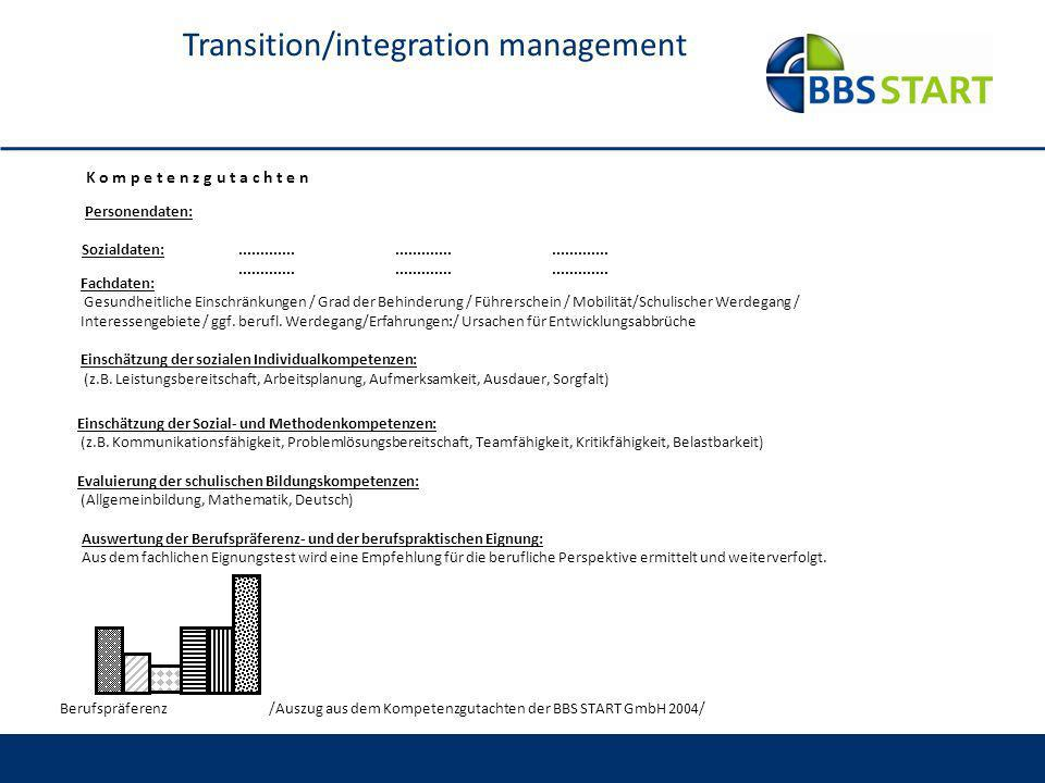 Transition/integration management
