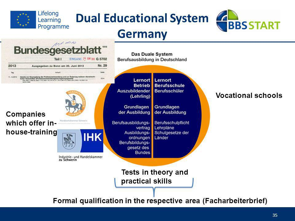 Dual Educational System Germany
