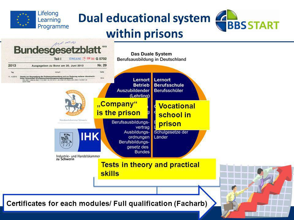 Dual educational system within prisons